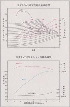 性能曲線.jpg
